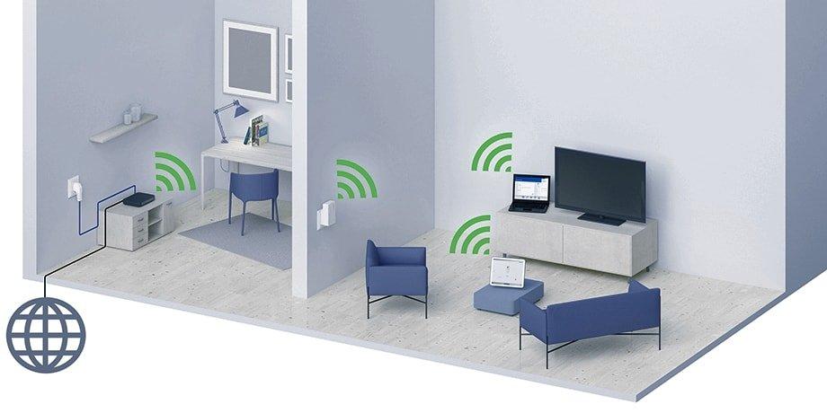 repetidor wifi, repetidor de sinal, repetidor de wifi